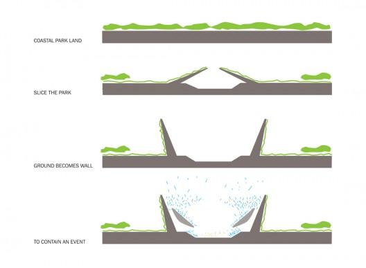 dalian-stadium-folding_528x387