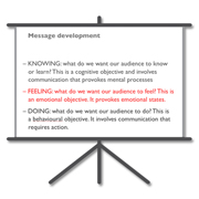 The 10 best strategic business slides of all time: #5 -- Message Development
