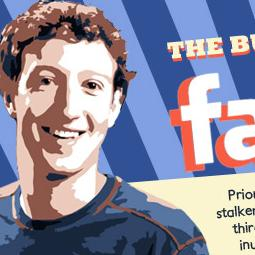 A big graphic on the Business Behind Facebook