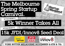 Pitch your startup ideas at the StartUp Weekend Melbourne