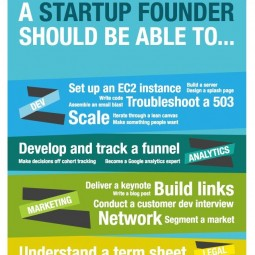 """Specialization is for insects"": The must-have talents of a multifaceted startup founder [INFOGRAPHIC]"
