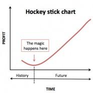 HockeyStickChart