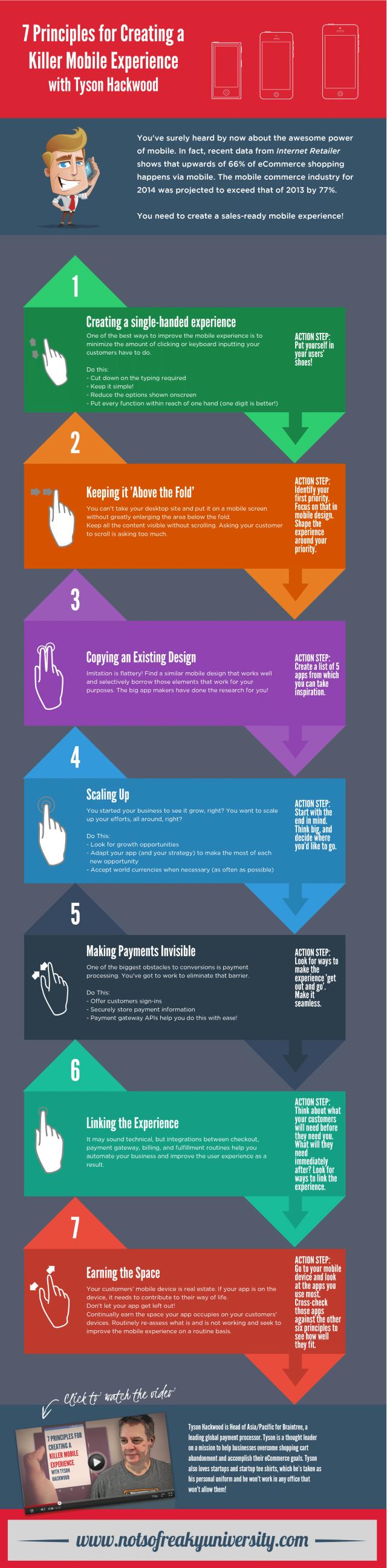 tyson hackwood infographic 640w