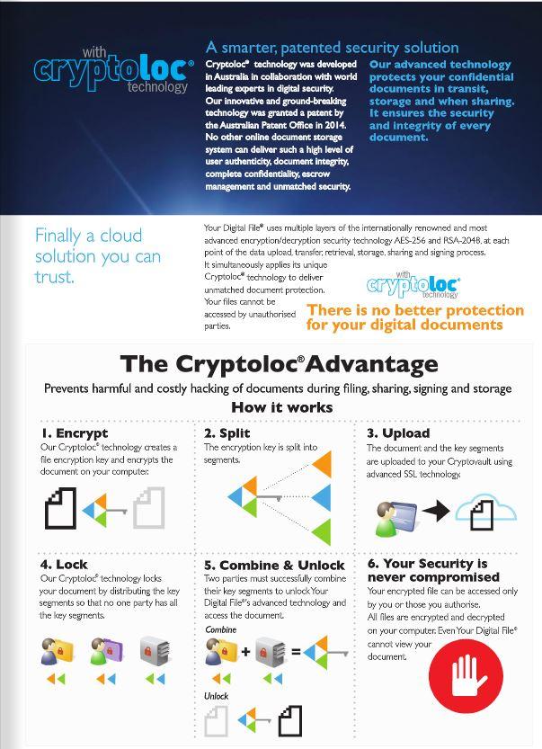 cryptoloc1