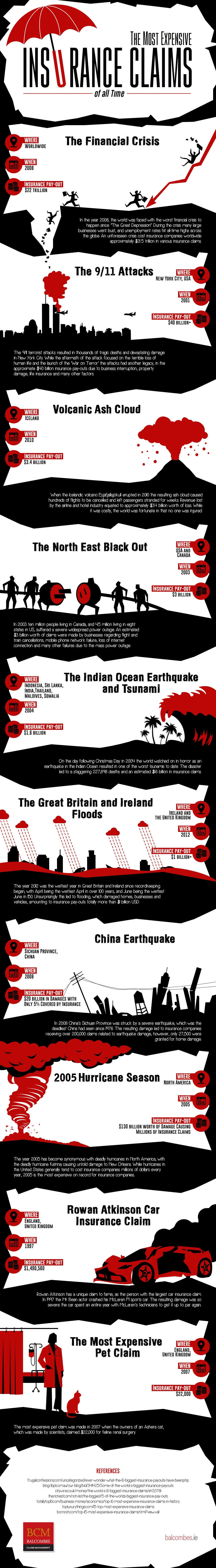 Balcombes - Largest Insurance Payouts - Infographic