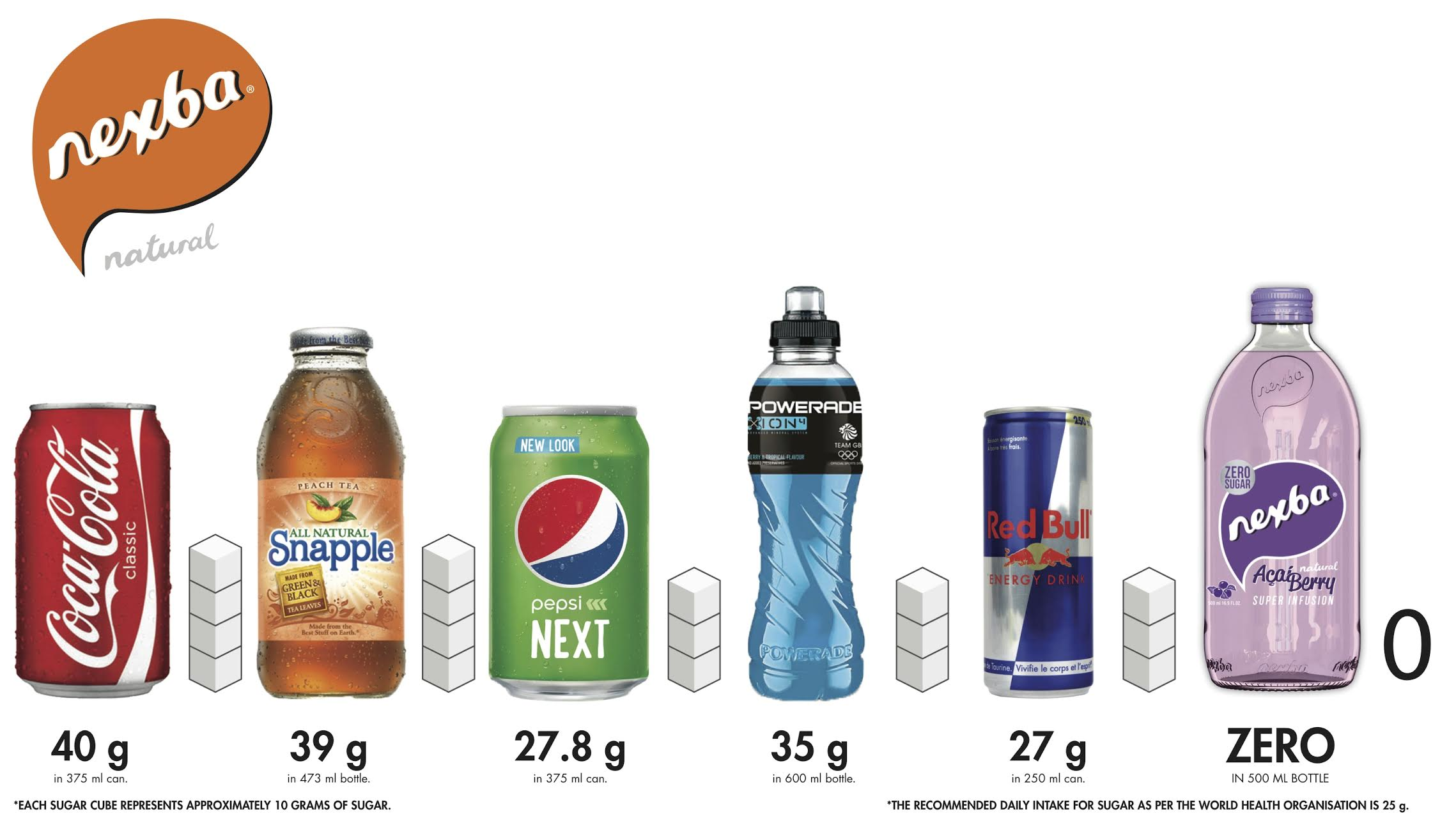 nexba sugary drinks infographic
