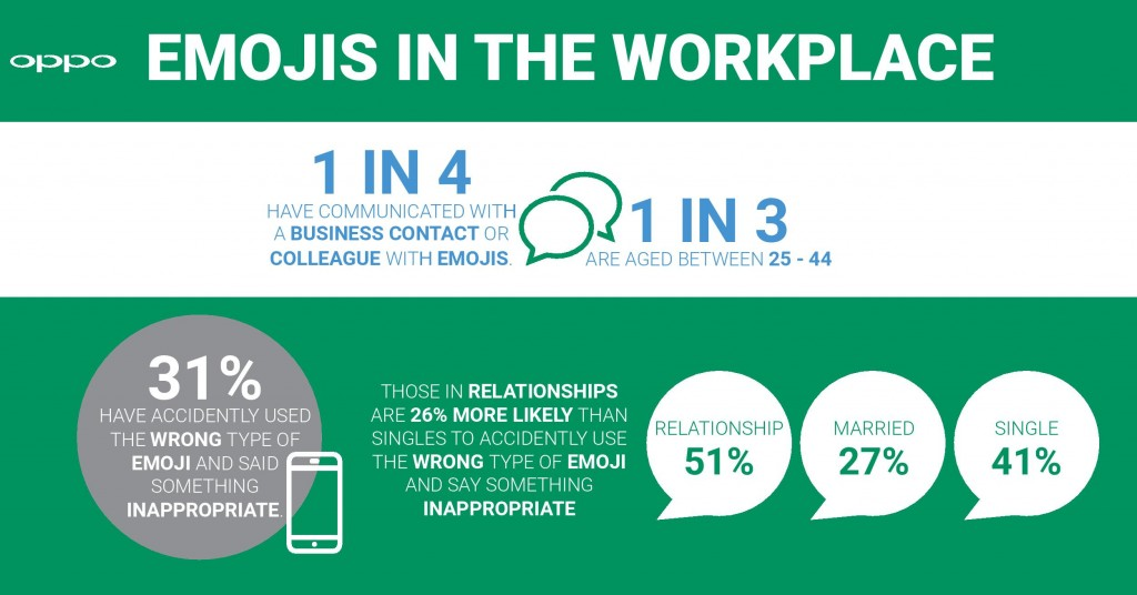 Emojis in the workplace infographic-page-002