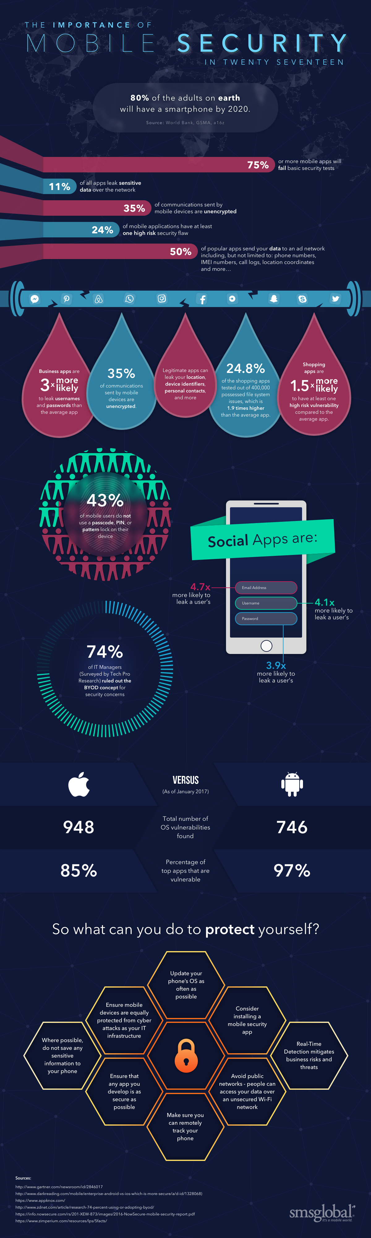 mobilesecurityinfographic1