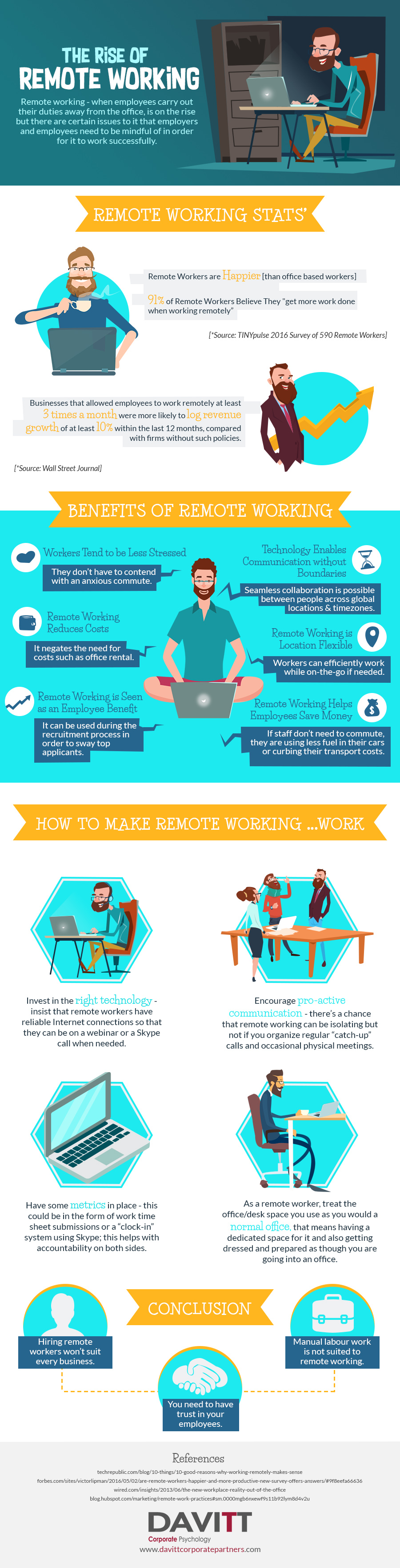 Why-Remote-Working-Is-On-The-Rise-Infographic