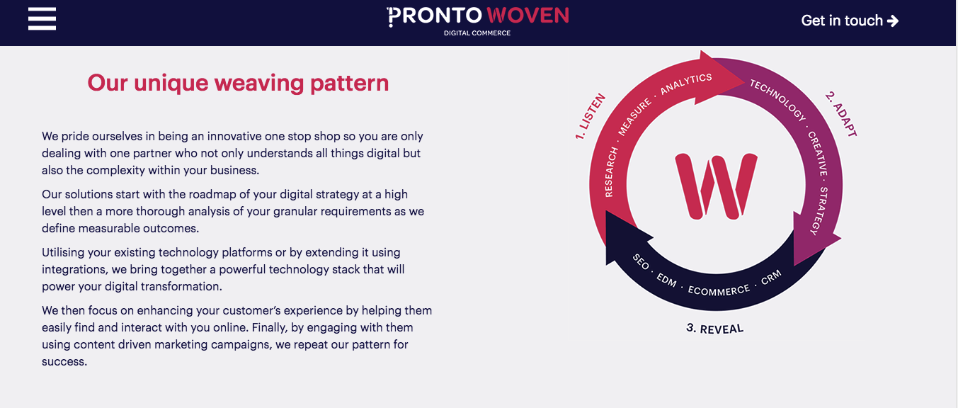 Pronto Woven's Digital Catalogue has scored a spot in the