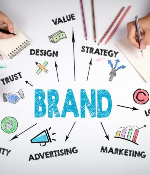Must See Business Brand Tips
