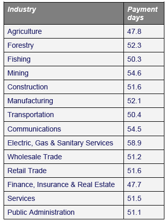 db-trade-payments-by-sector_oct09
