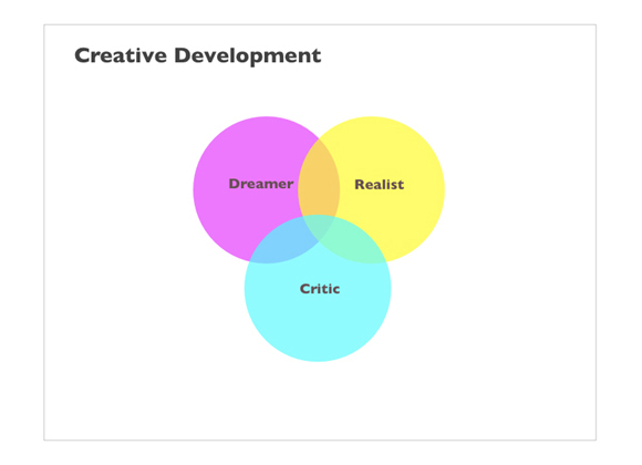 creative development, nigel malone, business slides