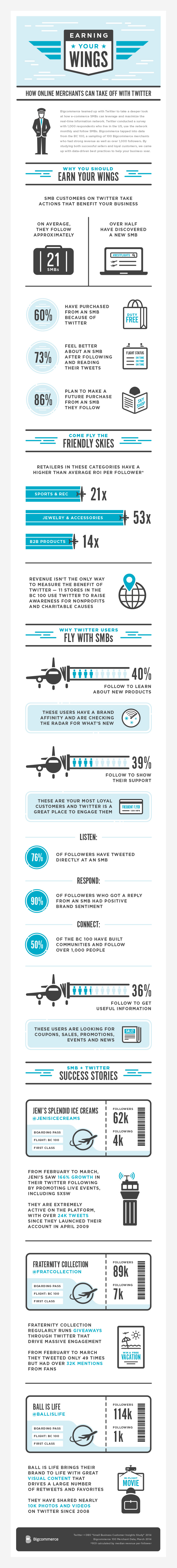 bigcommerce-twitter-infographic