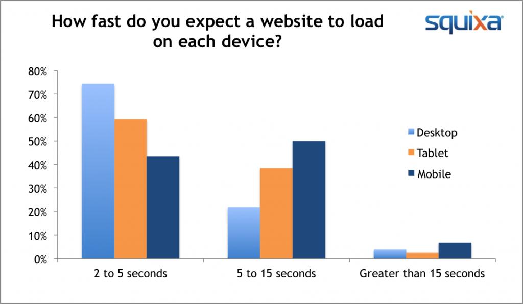squixa-internet-survey-3