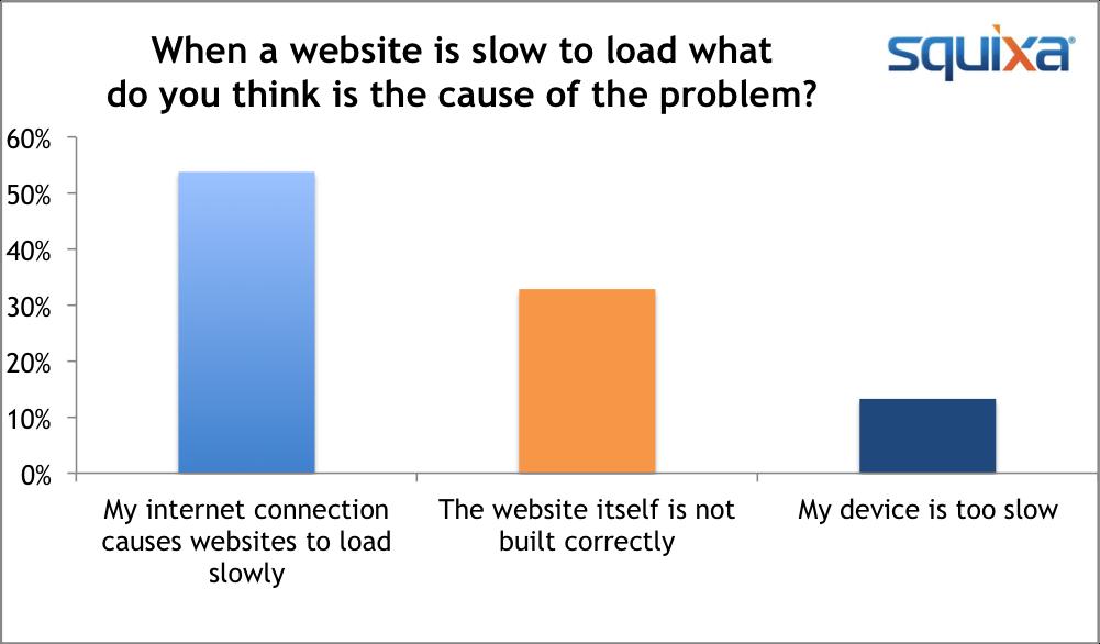 squixa-internet-survey-4