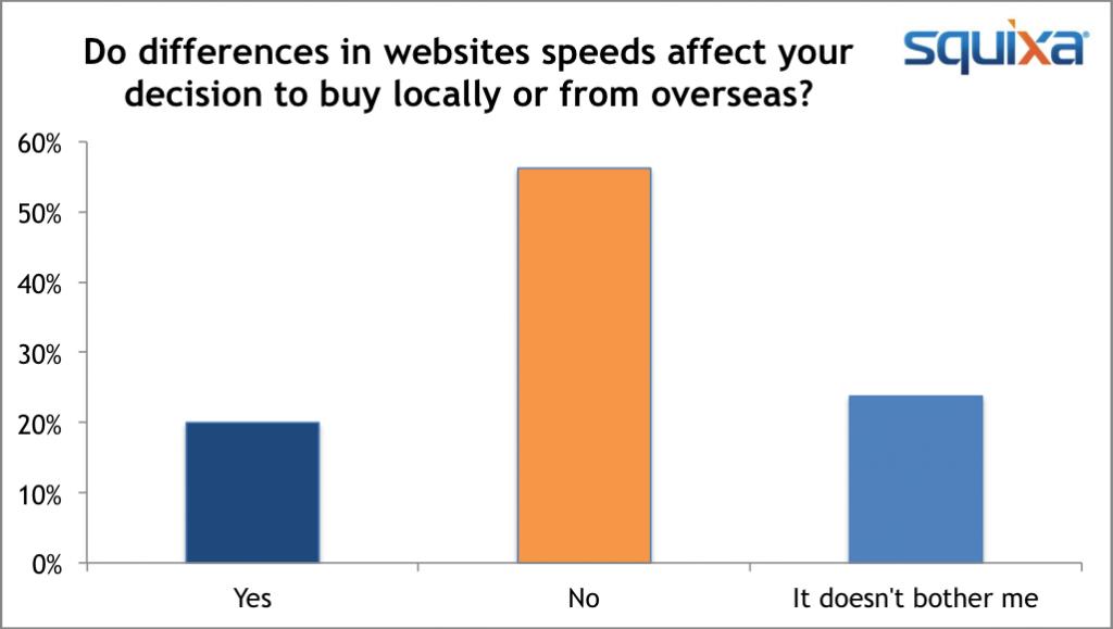 squixa-internet-survey-6