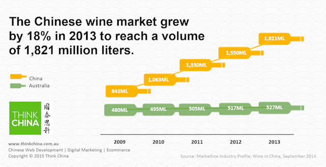 wine_market_size_30.04.2015