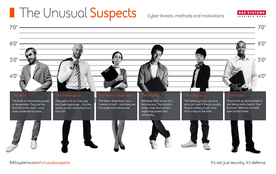 The Unusual Suspects image (3)