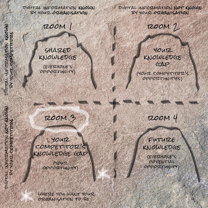 JI-Cave_johari-diagram