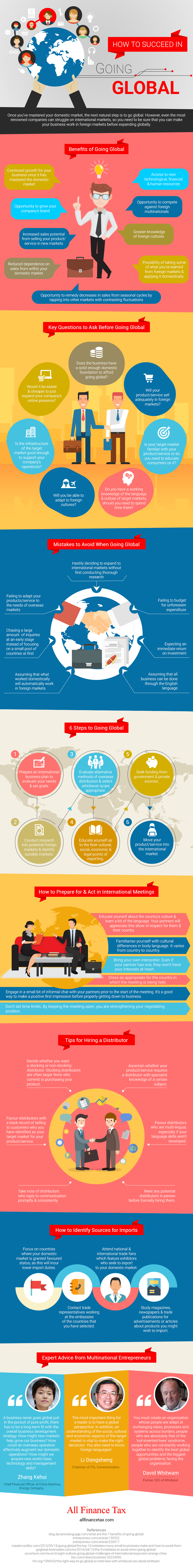 How-to-Succeed-in-Going-Global-Visual Asset