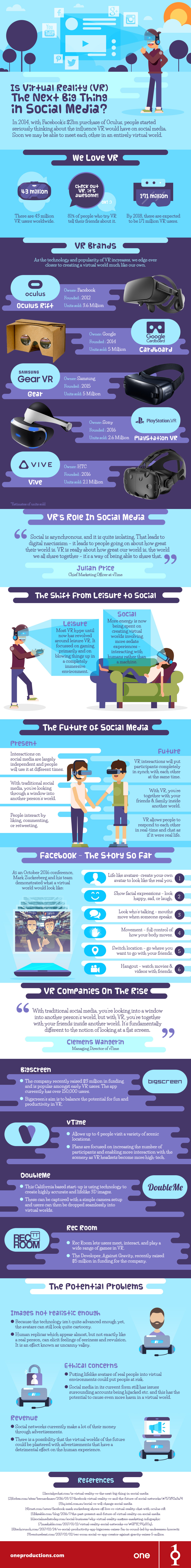 Is-Virtual-Reality-the-Next-Big-Thing-in-Social-Media