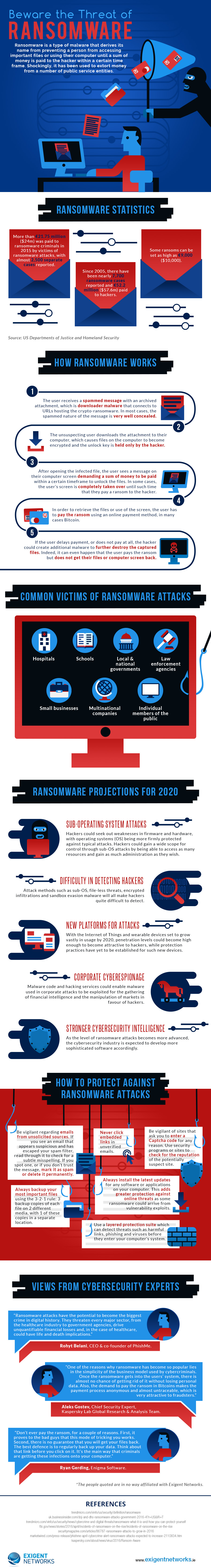 The-6-steps-you-can-take-to-protect-against-harmful-hackers